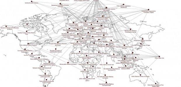 (Figure 1. Partnership Network)